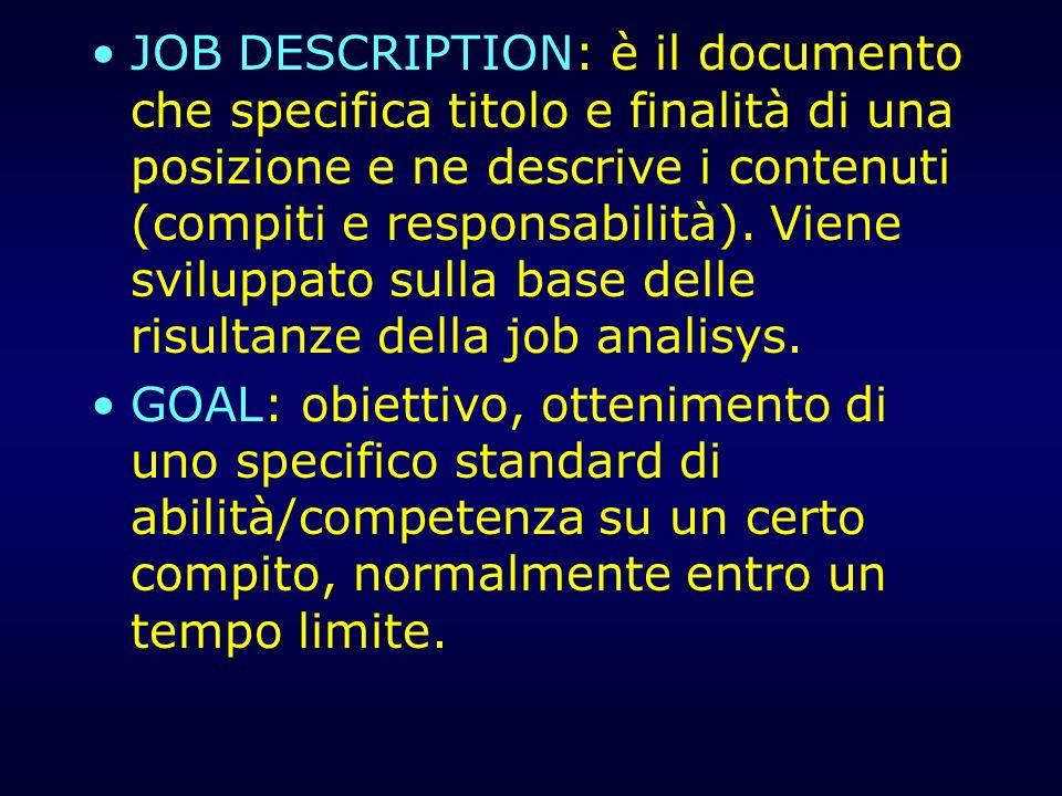 JOB DESCRIPTION: è il documento che specifica titolo e finalità di una posizione e ne descrive i contenuti (compiti e responsabilità). Viene sviluppat