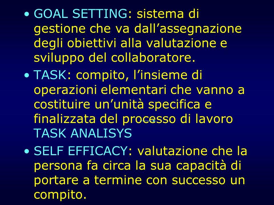 GOAL SETTING: sistema di gestione che va dallassegnazione degli obiettivi alla valutazione e sviluppo del collaboratore. TASK: compito, linsieme di op