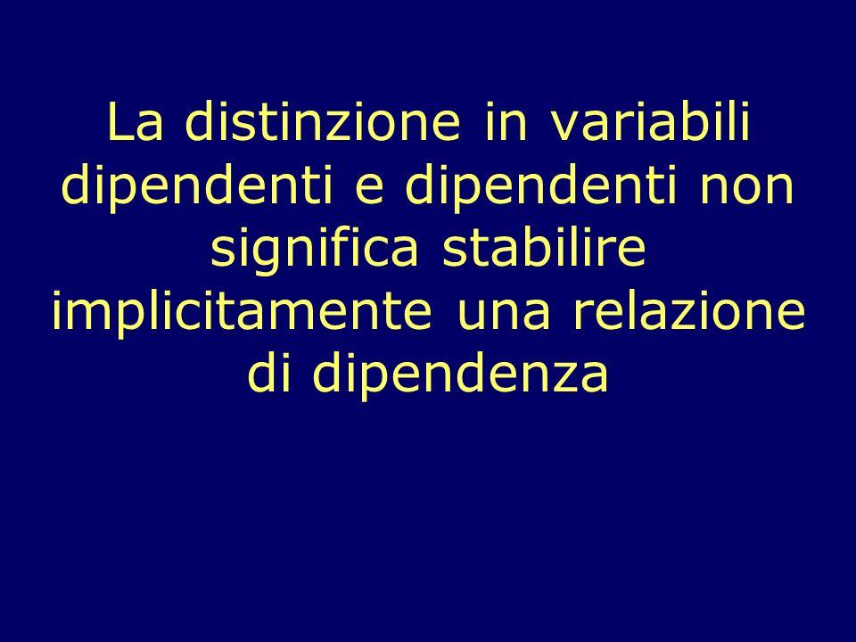 La distinzione in variabili dipendenti e dipendenti non significa stabilire implicitamente una relazione di dipendenza