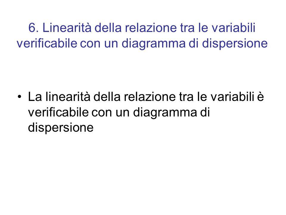 6. Linearità della relazione tra le variabili verificabile con un diagramma di dispersione La linearità della relazione tra le variabili è verificabil
