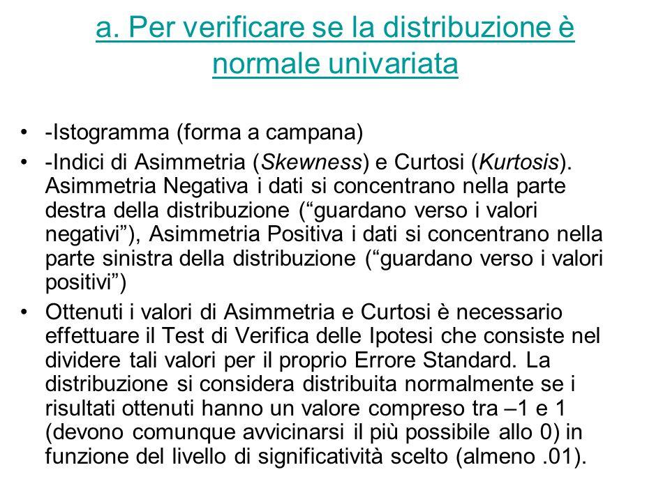 a. Per verificare se la distribuzione è normale univariata -Istogramma (forma a campana) -Indici di Asimmetria (Skewness) e Curtosi (Kurtosis). Asimme