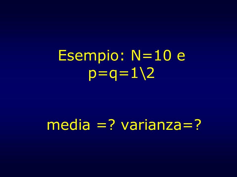 Esempio: N=10 e p=q=1\2 media =? varianza=?