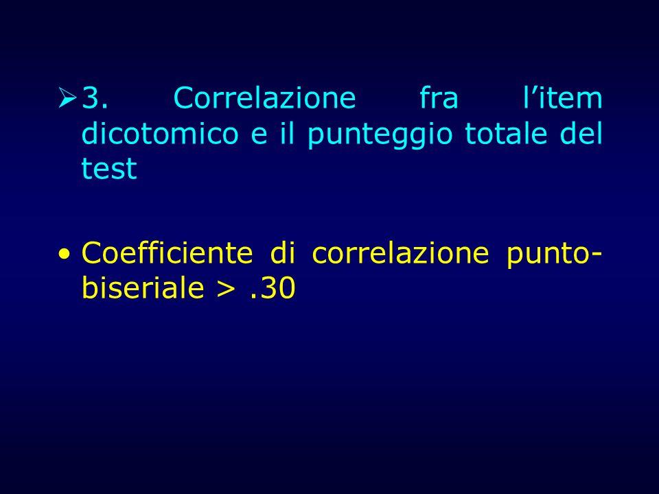 3. Correlazione fra litem dicotomico e il punteggio totale del test Coefficiente di correlazione punto- biseriale >.30