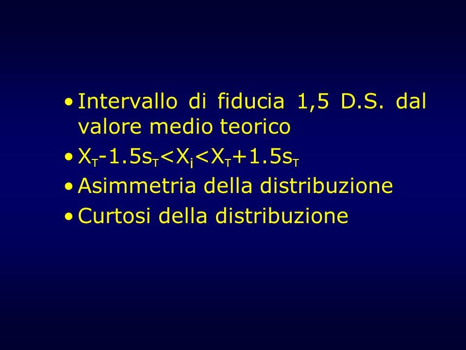 Intervallo di fiducia 1,5 D.S. dal valore medio teorico X T -1.5s T <X i <X T +1.5s T Asimmetria della distribuzione Curtosi della distribuzione