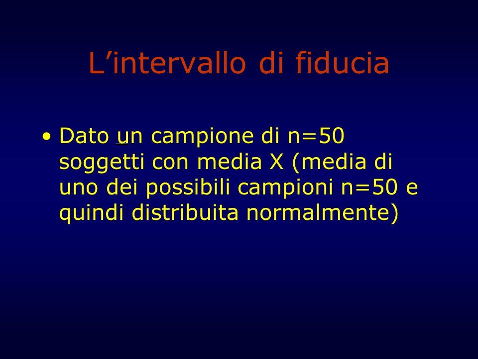 Lintervallo di fiducia Dato un campione di n=50 soggetti con media X (media di uno dei possibili campioni n=50 e quindi distribuita normalmente)