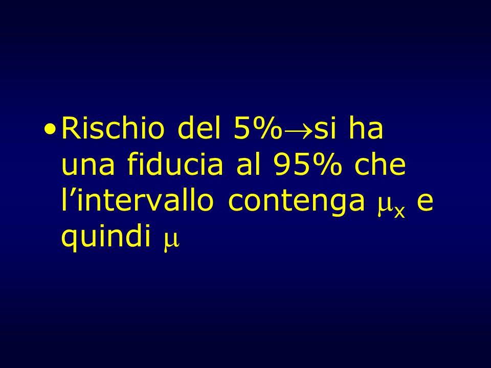 Rischio del 5%si ha una fiducia al 95% che lintervallo contenga x e quindi