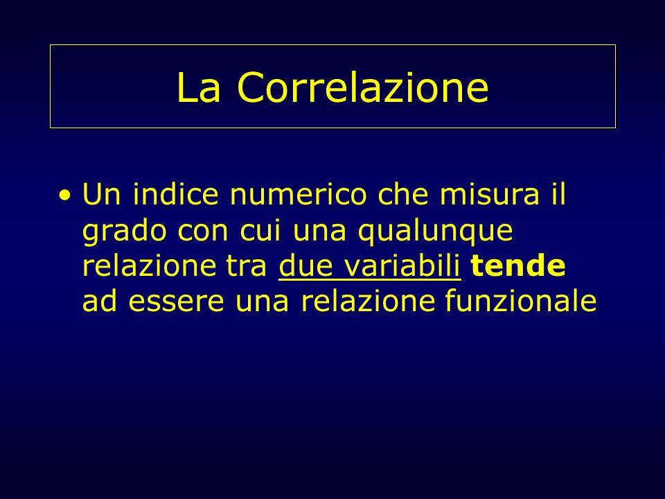 La Correlazione Un indice numerico che misura il grado con cui una qualunque relazione tra due variabili tende ad essere una relazione funzionale