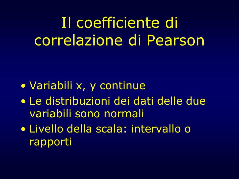 Il coefficiente di correlazione di Pearson Variabili x, y continue Le distribuzioni dei dati delle due variabili sono normali Livello della scala: int
