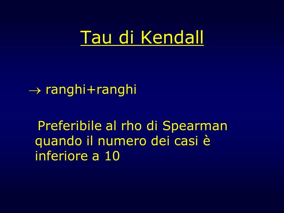 Tau di Kendall ranghi+ranghi Preferibile al rho di Spearman quando il numero dei casi è inferiore a 10