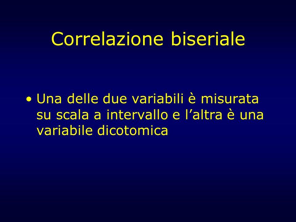 Correlazione biseriale Una delle due variabili è misurata su scala a intervallo e laltra è una variabile dicotomica