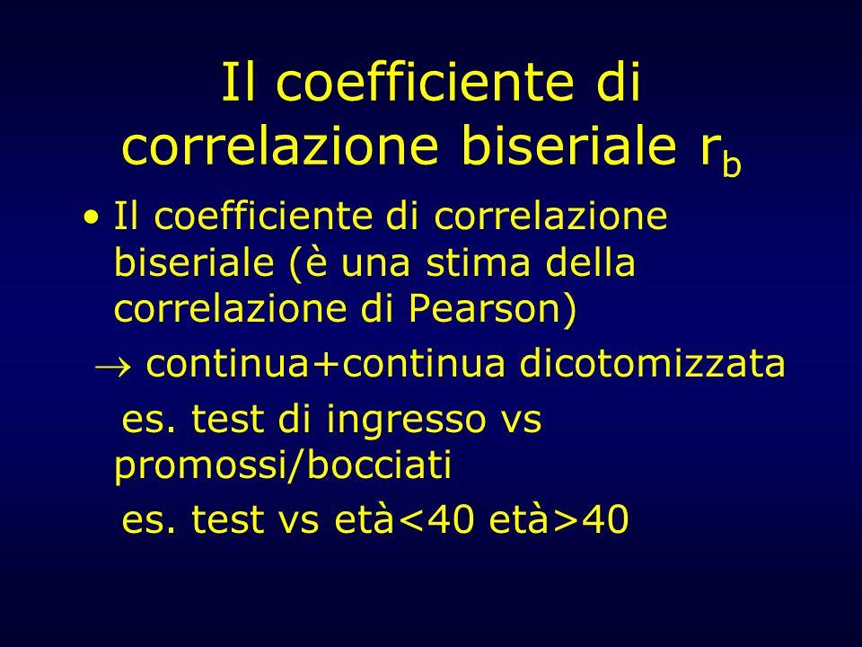 Il coefficiente di correlazione biseriale r b Il coefficiente di correlazione biseriale (è una stima della correlazione di Pearson) continua+continua