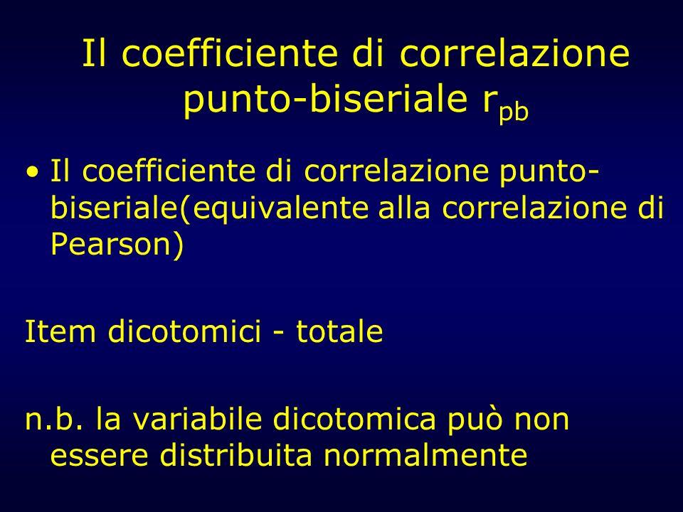Il coefficiente di correlazione punto-biseriale r pb Il coefficiente di correlazione punto- biseriale(equivalente alla correlazione di Pearson) Item d