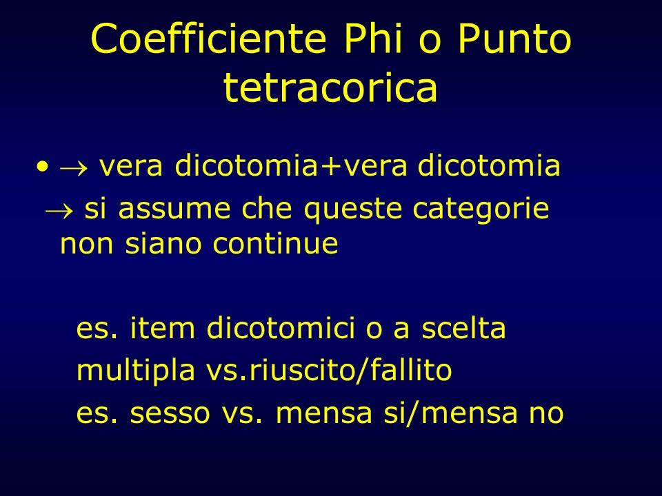 Coefficiente Phi o Punto tetracorica vera dicotomia+vera dicotomia si assume che queste categorie non siano continue es. item dicotomici o a scelta mu