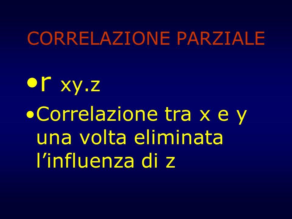 CORRELAZIONE PARZIALE r xy.z Correlazione tra x e y una volta eliminata linfluenza di z