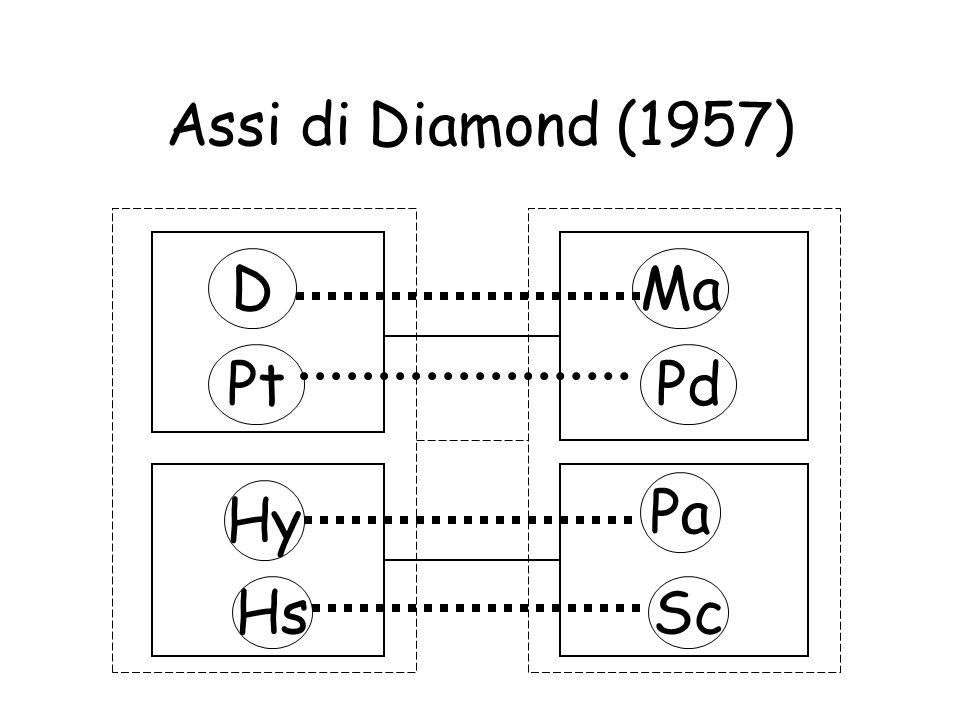 Assi di Diamond (1957) D Pt Hy Hs Ma Pd Pa Sc