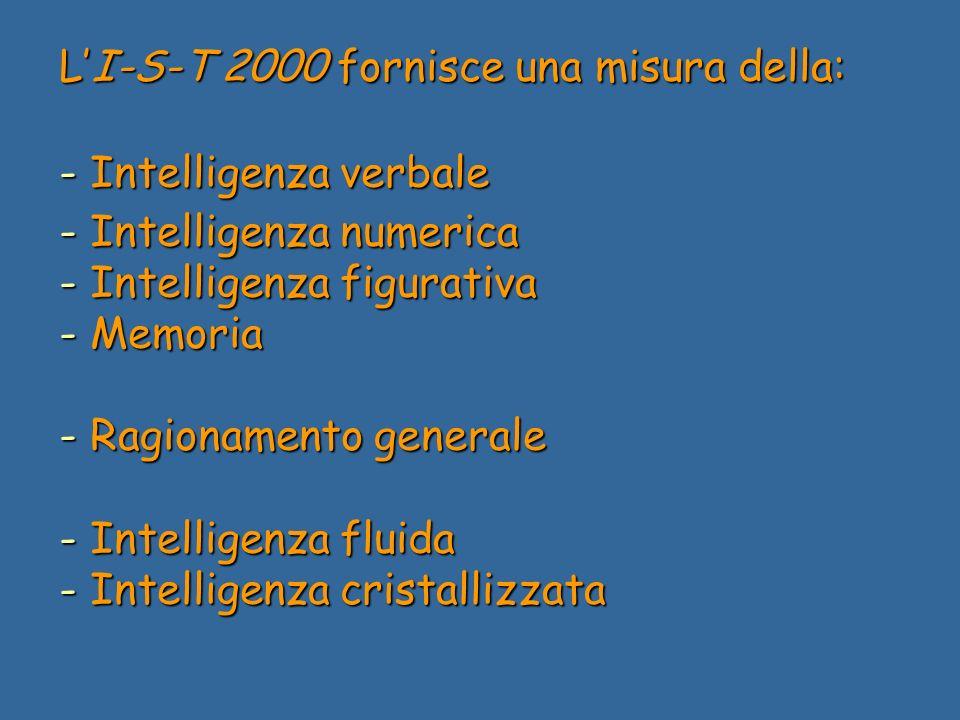 LI-S-T 2000 fornisce una misura della: - Intelligenza verbale - Intelligenza numerica - Intelligenza figurativa - Memoria - Ragionamento generale - Intelligenza fluida - Intelligenza cristallizzata