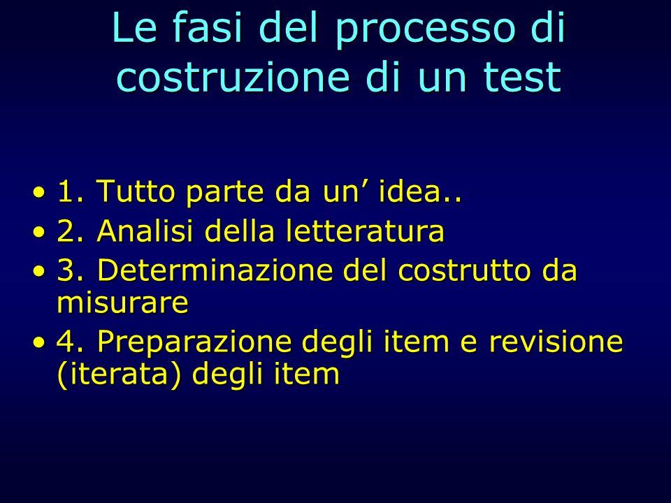 Le fasi del processo di costruzione di un test 1.1. Tutto parte da un idea.. 2.2. Analisi della letteratura 3.3. Determinazione del costrutto da misur