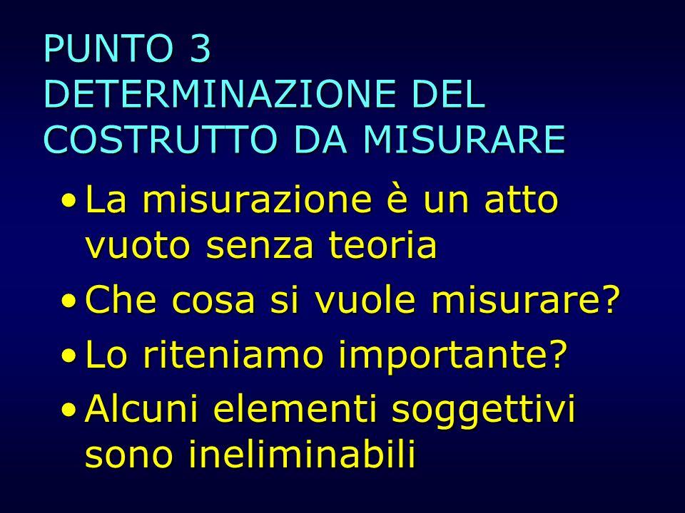 PUNTO 4 PREPARAZIONE DEGLI ITEM E REVISIONE (ITERATA) DEGLI ITEM 1.1.