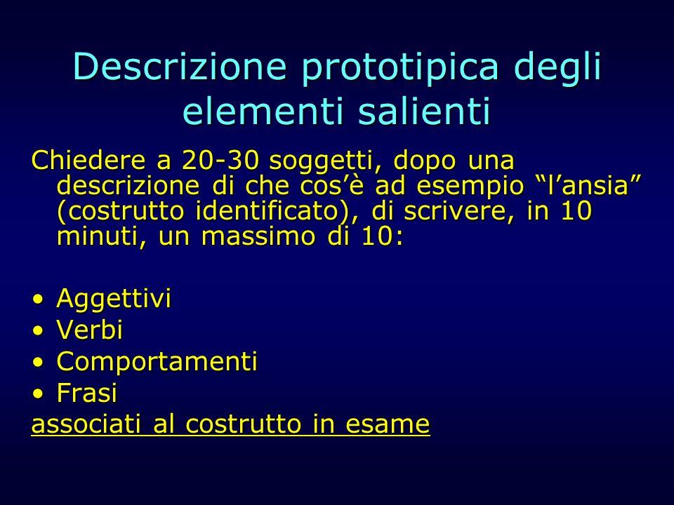 Descrizione prototipica degli elementi salienti Chiedere a 20-30 soggetti, dopo una descrizione di che cosè ad esempio lansia (costrutto identificato)