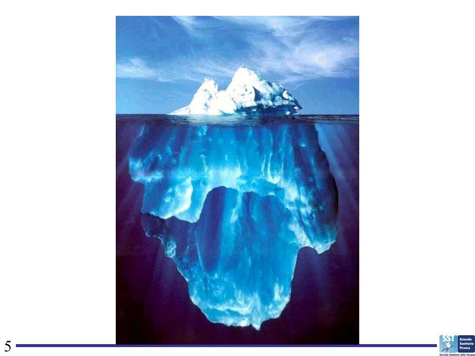 6 LA STRUTTURA DELLA COMPETENZA (MODELLO DELLICEBERG) ABILITACONOSCENZE COMPORTAMENTI ORGANIZZATIVI IMMAGINE DI SE, ATTEGGIAMENTI, VALORI TRATTI MOTIVAZIONE CARATTERISTICHE ESTRINSECHE CARATTERISTICHE INTRINSECHE