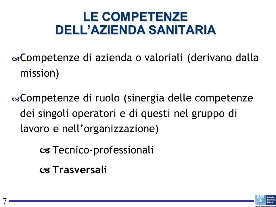 7 LE COMPETENZE DELLAZIENDA SANITARIA Competenze di azienda o valoriali (derivano dalla mission) Competenze di ruolo (sinergia delle competenze dei si