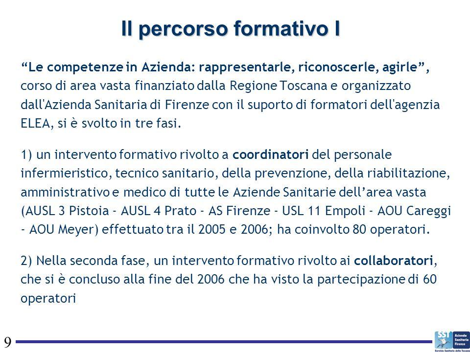 9 Il percorso formativo I Le competenze in Azienda: rappresentarle, riconoscerle, agirle, corso di area vasta finanziato dalla Regione Toscana e organ