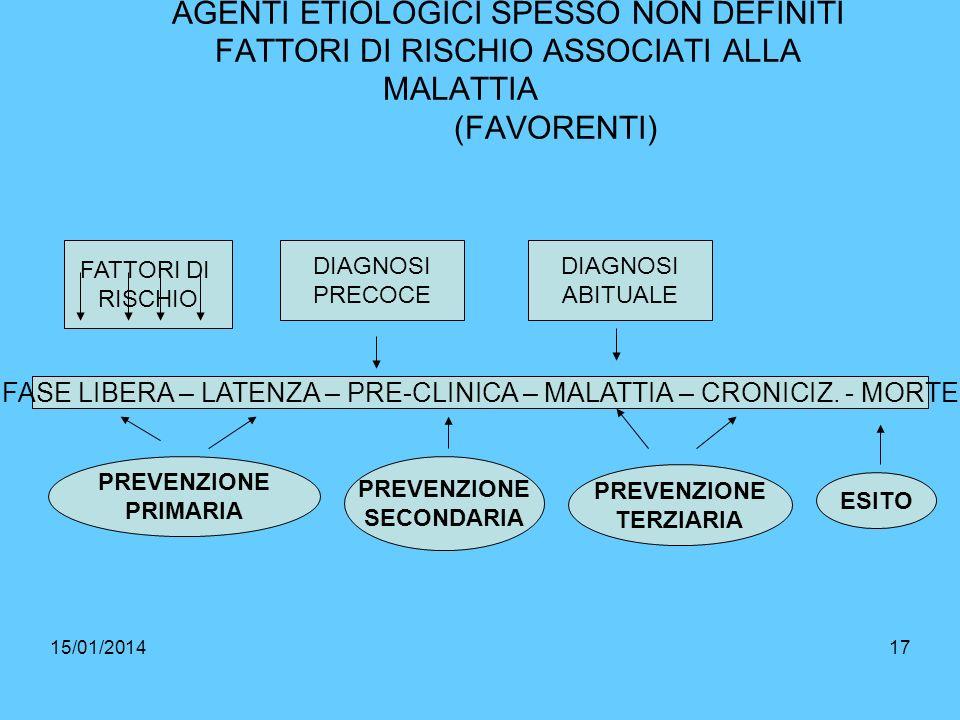 15/01/201417 MALATTIE CRONICO - DEGENERATIVE: AGENTI ETIOLOGICI SPESSO NON DEFINITI FATTORI DI RISCHIO ASSOCIATI ALLA MALATTIA (FAVORENTI) ESITO PREVE