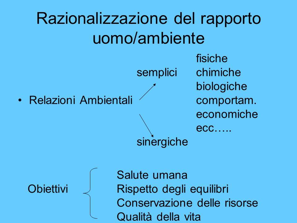 Razionalizzazione del rapporto uomo/ambiente fisiche semplicichimiche biologiche Relazioni Ambientalicomportam. economiche ecc….. sinergiche Salute um