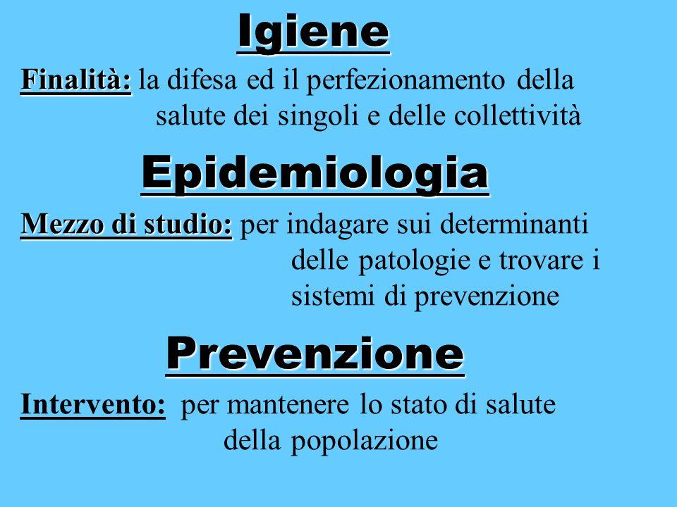 Igiene Finalità: Finalità: la difesa ed il perfezionamento della salute dei singoli e delle collettività Mezzo di studio: Mezzo di studio: per indagar