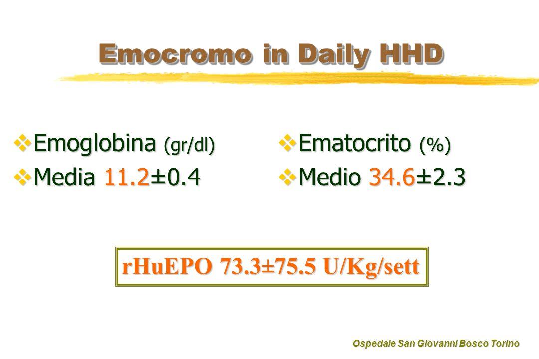 Emocromo in Daily HHD Emoglobina (gr/dl) Emoglobina (gr/dl) Media 11.2±0.4 Media 11.2±0.4 Ematocrito (%) Ematocrito (%) Medio 34.6±2.3 Medio 34.6±2.3 rHuEPO 73.3±75.5 U/Kg/sett Ospedale San Giovanni Bosco Torino