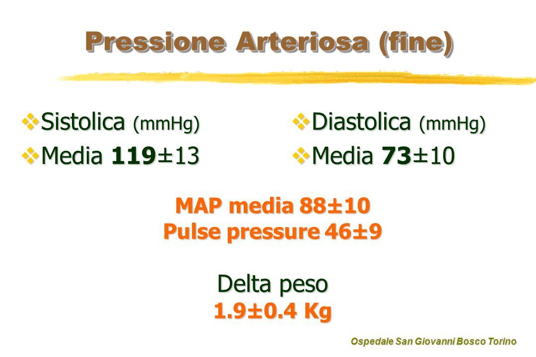 Pressione Arteriosa (fine) Sistolica (mmHg) Sistolica (mmHg) Media 119±13 Media 119±13 Diastolica (mmHg) Diastolica (mmHg) Media 73±10 Media 73±10 MAP media 88±10 Pulse pressure 46±9 Delta peso 1.9±0.4 Kg Ospedale San Giovanni Bosco Torino