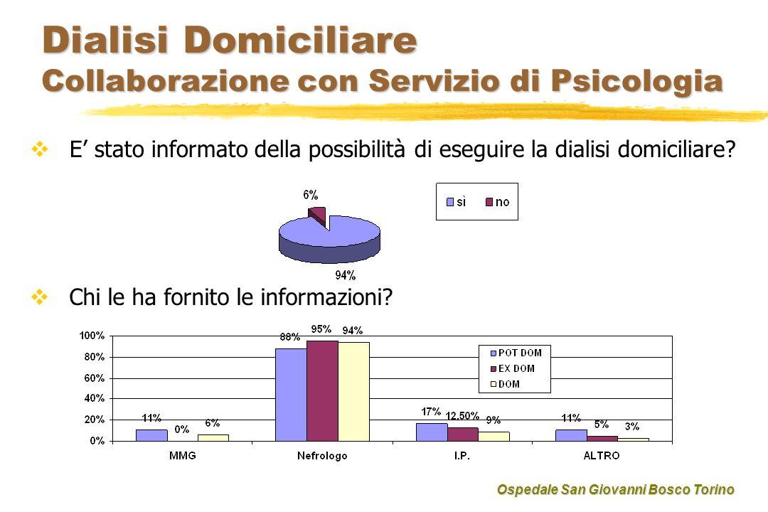 Dialisi Domiciliare Collaborazione con Servizio di Psicologia E stato informato della possibilità di eseguire la dialisi domiciliare.