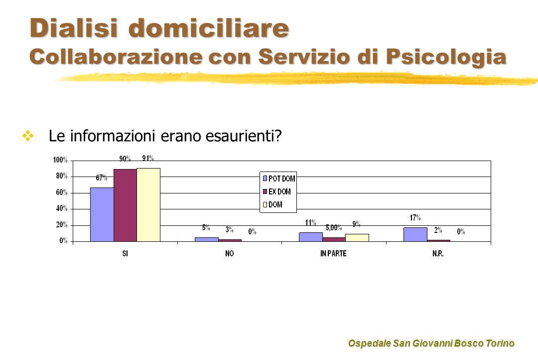 Dialisi domiciliare Collaborazione con Servizio di Psicologia Le informazioni erano esaurienti.