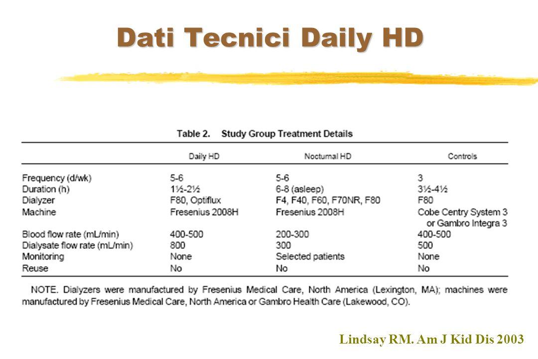 Dati Tecnici Daily HD Lindsay RM. Am J Kid Dis 2003