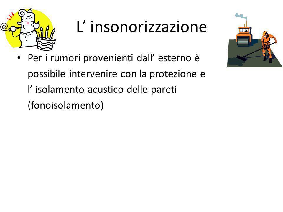 L insonorizzazione Per i rumori provenienti dall esterno è possibile intervenire con la protezione e l isolamento acustico delle pareti (fonoisolament