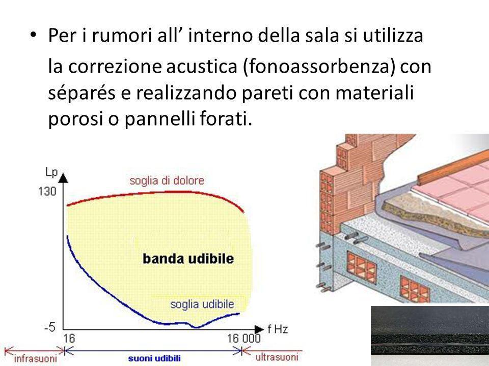 Per i rumori all interno della sala si utilizza la correzione acustica (fonoassorbenza) con séparés e realizzando pareti con materiali porosi o pannel