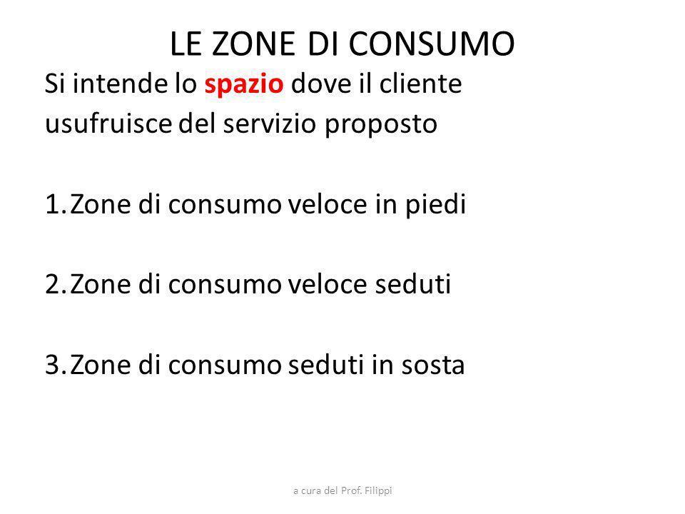 LE ZONE DI CONSUMO Si intende lo spazio dove il cliente usufruisce del servizio proposto 1.Zone di consumo veloce in piedi 2.Zone di consumo veloce se