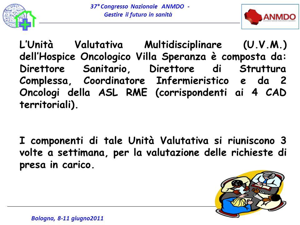37° Congresso Nazionale ANMDO - Gestire il futuro in sanità Bologna, 8-11 giugno2011 LUnità Valutativa Multidisciplinare (U.V.M.) dellHospice Oncologi