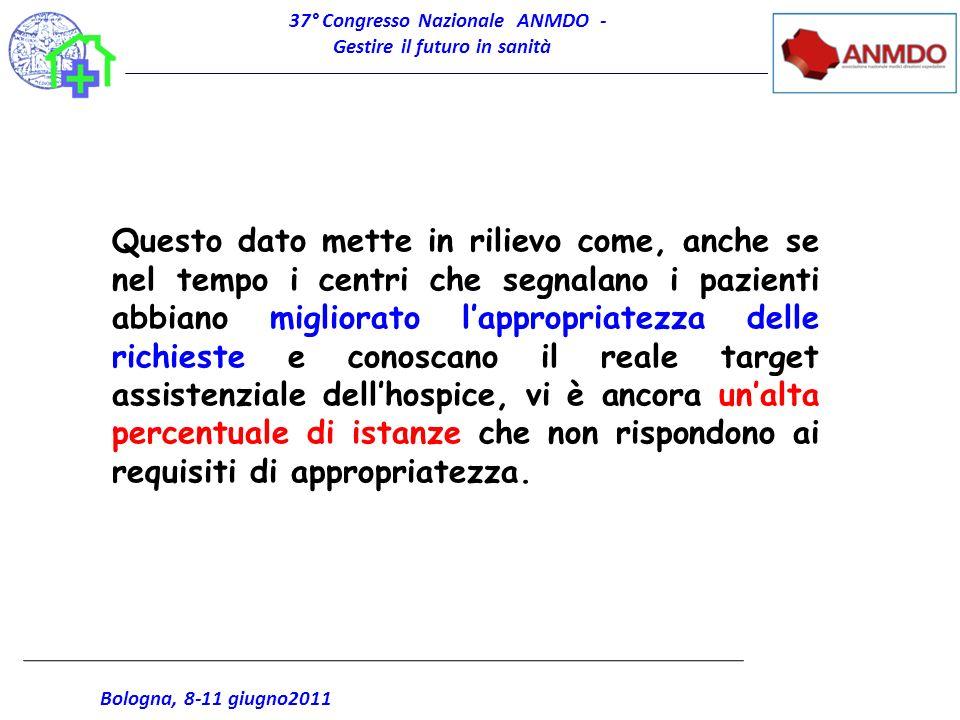 37° Congresso Nazionale ANMDO - Gestire il futuro in sanità Bologna, 8-11 giugno2011 Questo dato mette in rilievo come, anche se nel tempo i centri ch