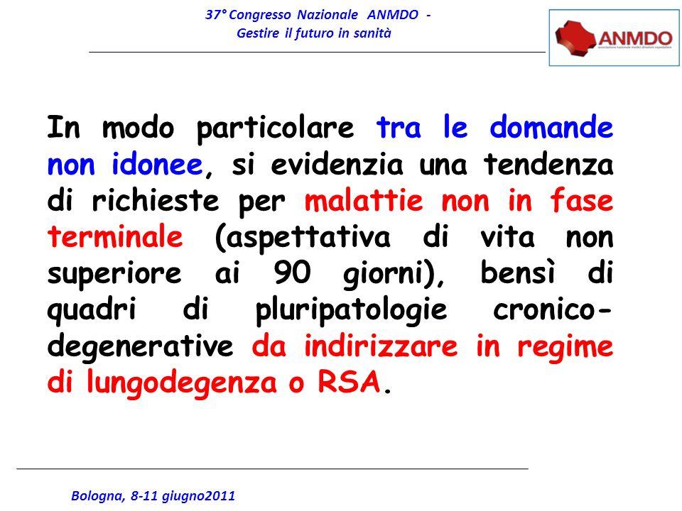 37° Congresso Nazionale ANMDO - Gestire il futuro in sanità Bologna, 8-11 giugno2011 In modo particolare tra le domande non idonee, si evidenzia una t