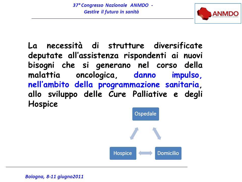 37° Congresso Nazionale ANMDO - Gestire il futuro in sanità Bologna, 8-11 giugno2011 La necessità di strutture diversificate deputate allassistenza ri