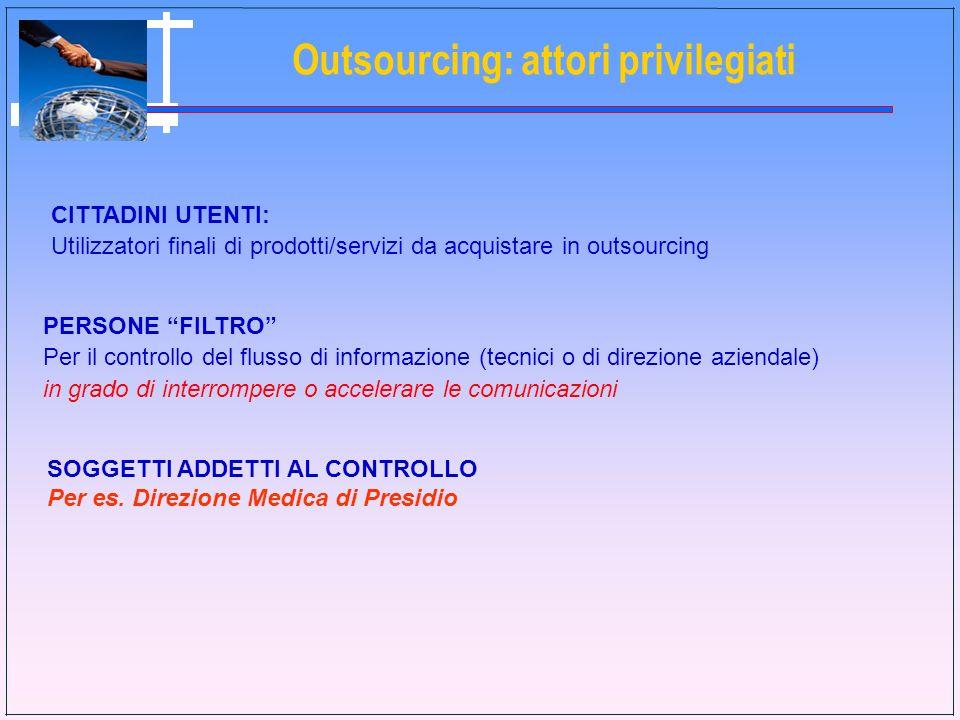 Outsourcing: attori privilegiati PERSONE FILTRO Per il controllo del flusso di informazione (tecnici o di direzione aziendale) in grado di interromper