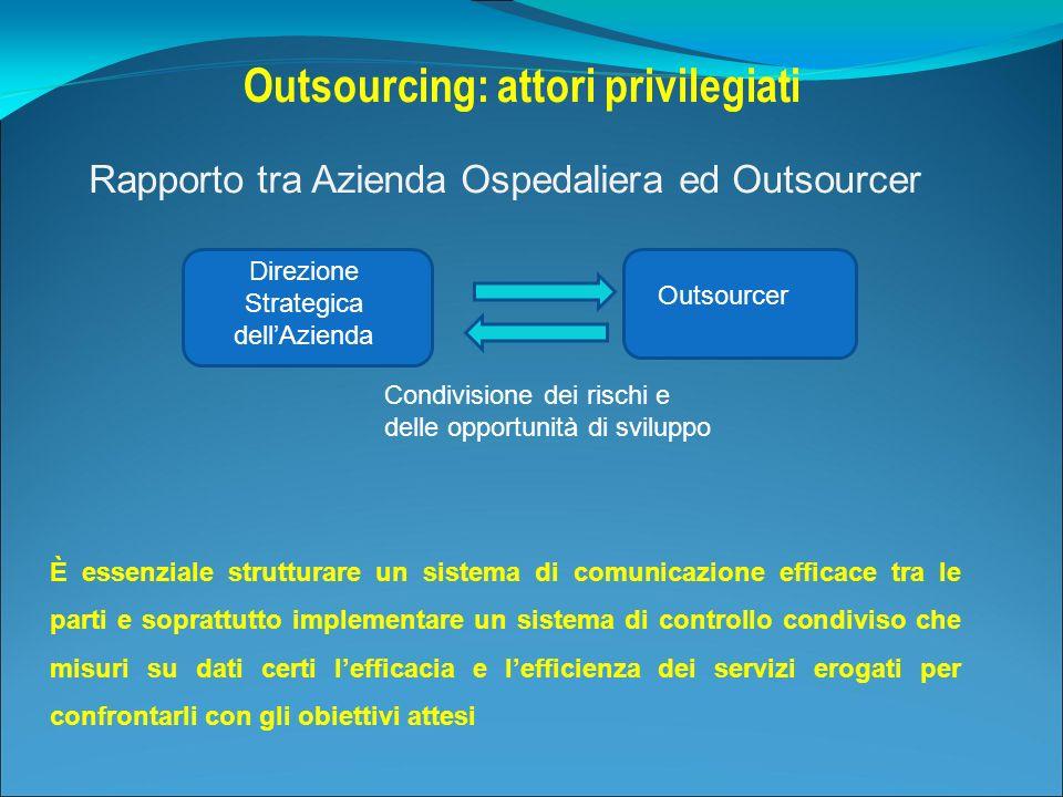 Rapporto tra Azienda Ospedaliera ed Outsourcer È essenziale strutturare un sistema di comunicazione efficace tra le parti e soprattutto implementare u