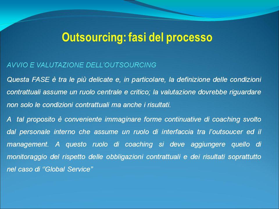 Outsourcing: fasi del processo AVVIO E VALUTAZIONE DELLOUTSOURCING Questa FASE è tra le più delicate e, in particolare, la definizione delle condizion