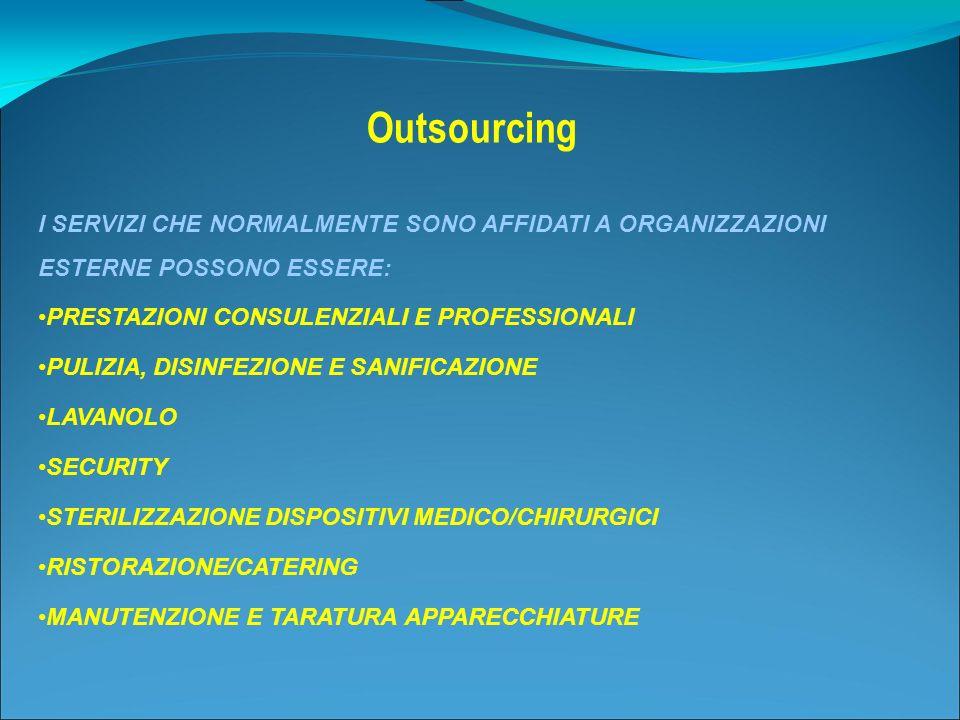 Outsourcing I SERVIZI CHE NORMALMENTE SONO AFFIDATI A ORGANIZZAZIONI ESTERNE POSSONO ESSERE: PRESTAZIONI CONSULENZIALI E PROFESSIONALI PULIZIA, DISINF