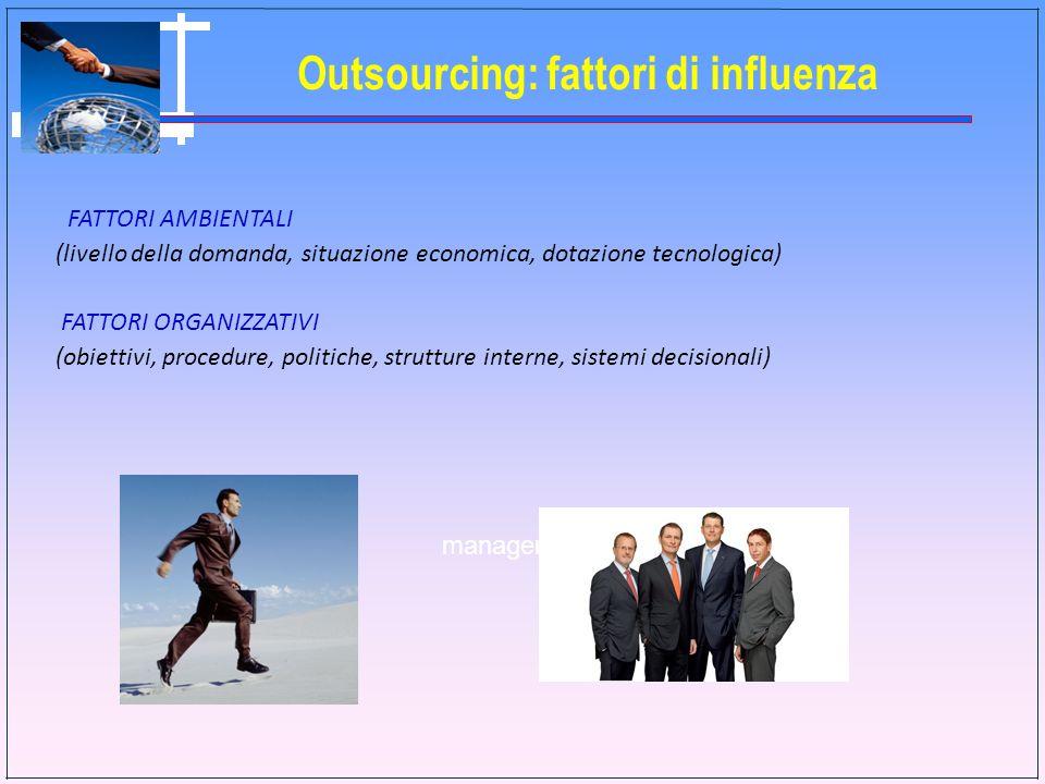 Outsourcing: fattori di influenza FATTORI AMBIENTALI (livello della domanda, situazione economica, dotazione tecnologica) FATTORI ORGANIZZATIVI (obiet