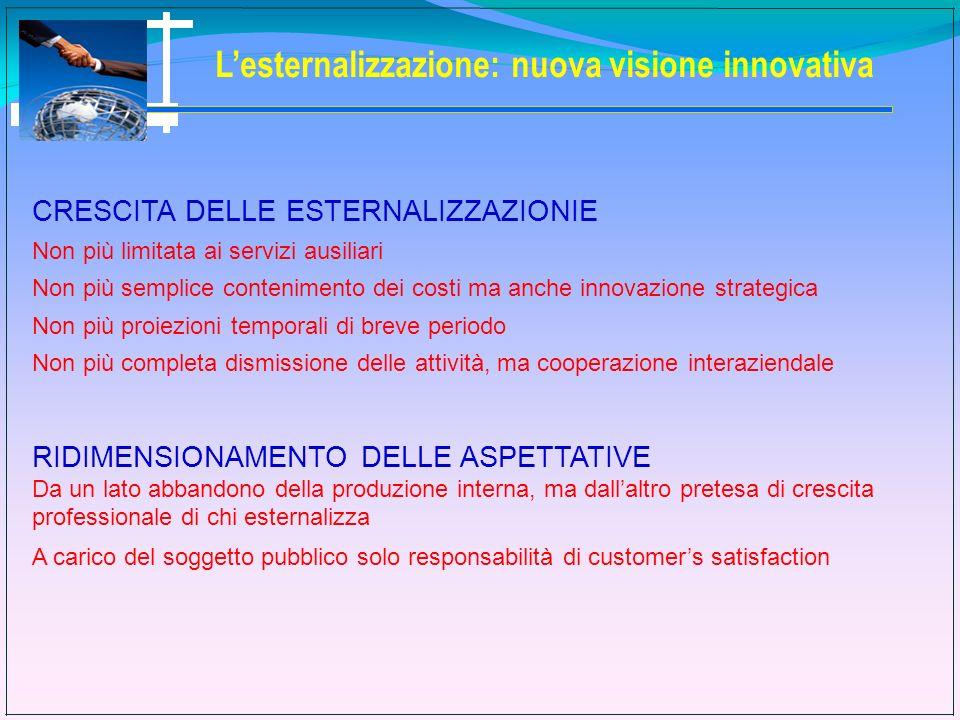 Lesternalizzazione: nuova visione innovativa CRESCITA DELLE ESTERNALIZZAZIONIE Non più limitata ai servizi ausiliari Non più semplice contenimento dei