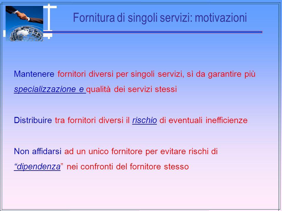 Outsourcing: fasi del processo PREREQUISITI PER LA SCELTA DEL PARTNER Prerequisiti per la scelta del Partner Management Affidabilità Responsabilità Competenze Attitudine relazionale
