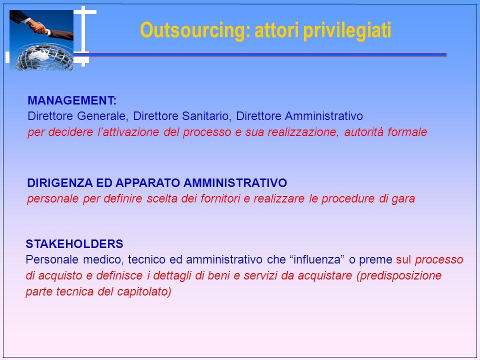 Outsourcing: attori privilegiati PERSONE FILTRO Per il controllo del flusso di informazione (tecnici o di direzione aziendale) in grado di interrompere o accelerare le comunicazioni CITTADINI UTENTI: Utilizzatori finali di prodotti/servizi da acquistare in outsourcing SOGGETTI ADDETTI AL CONTROLLO Per es.