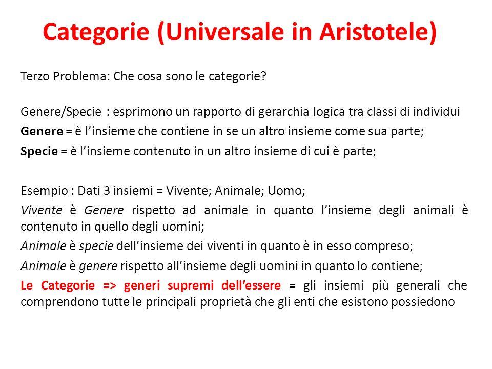 Categorie (Universale in Aristotele) Terzo Problema: Che cosa sono le categorie? Genere/Specie : esprimono un rapporto di gerarchia logica tra classi